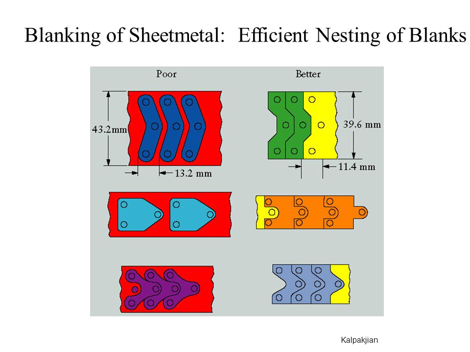 Blanking of Sheetmetal: Efficient Nesting of Blanks