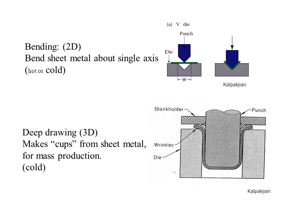 Bend sheet metal about single axis (hot or cold)