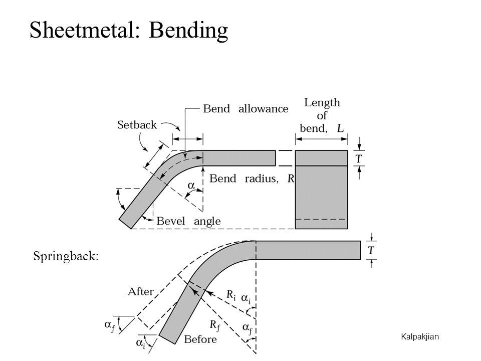 Sheetmetal: Bending Springback: Kalpakjian