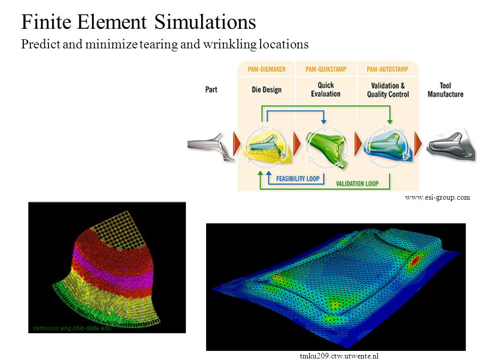 Finite Element Simulations