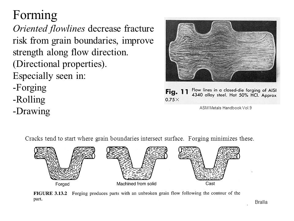 Forming Oriented flowlines decrease fracture risk from grain boundaries, improve strength along flow direction.