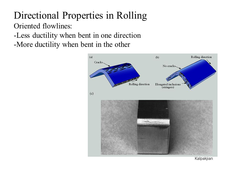 Directional Properties in Rolling