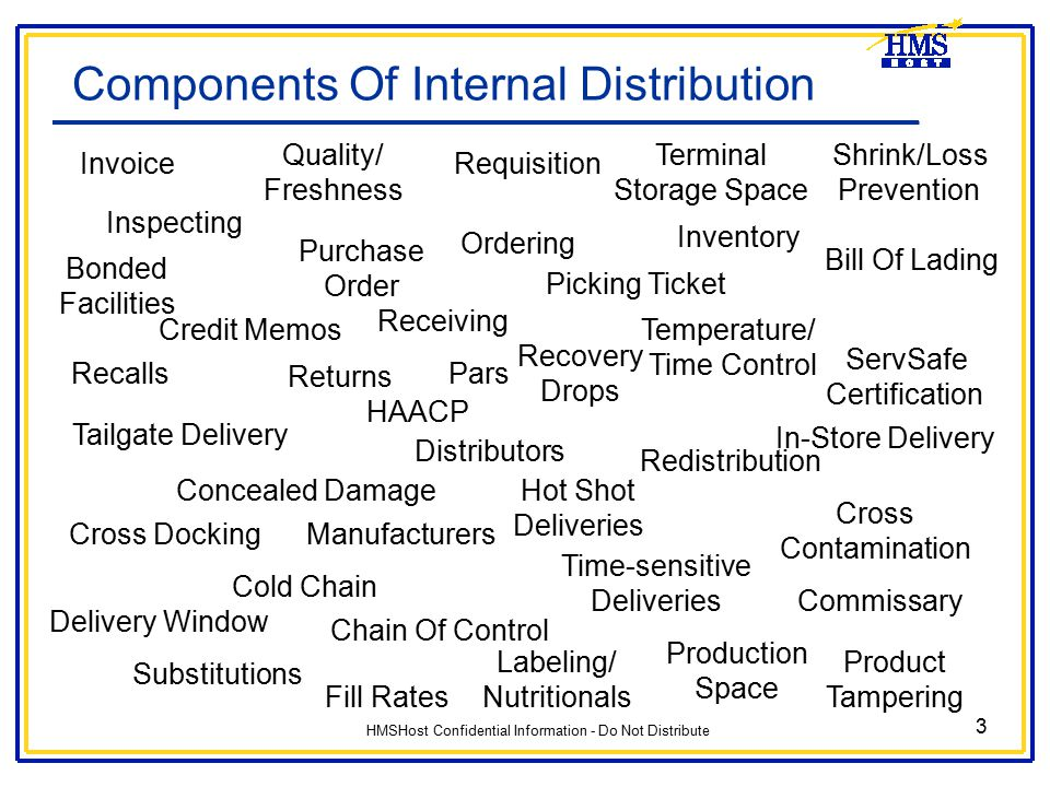 Components Of Internal Distribution