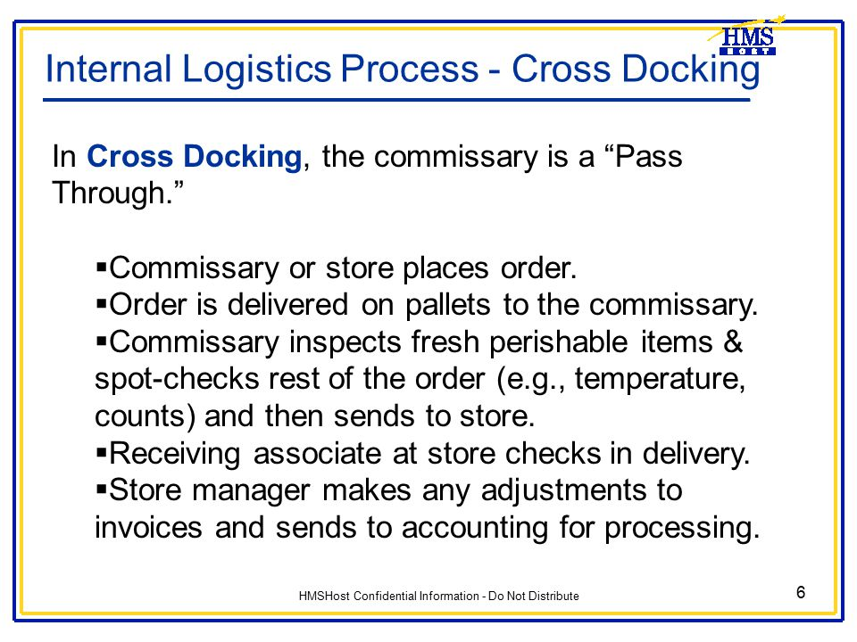 Internal Logistics Process - Cross Docking