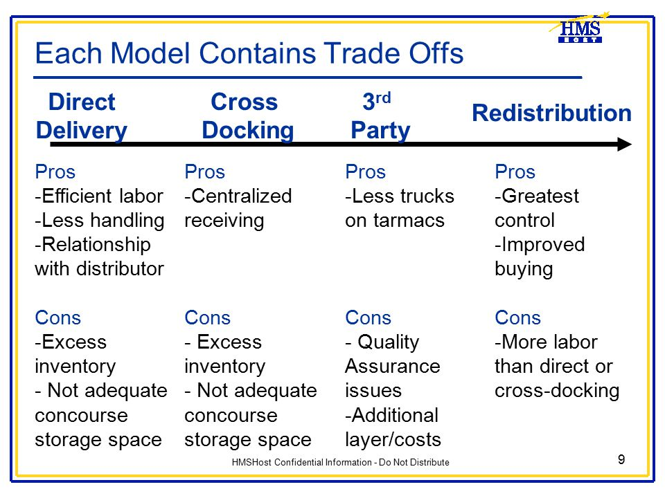 Each Model Contains Trade Offs