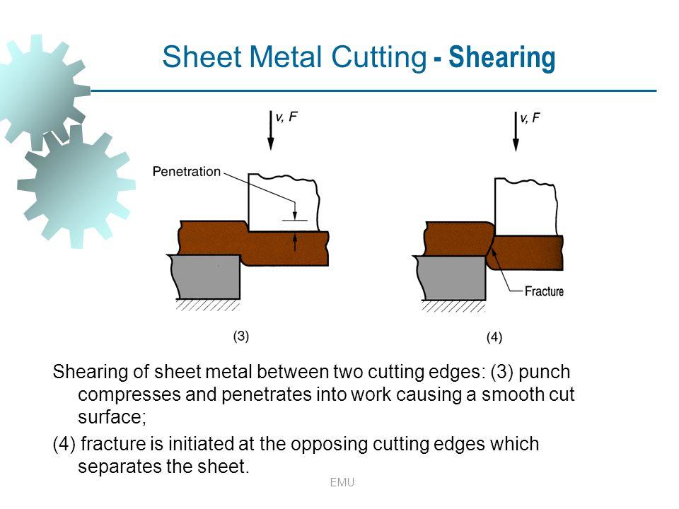 Sheet Metal Cutting - Shearing