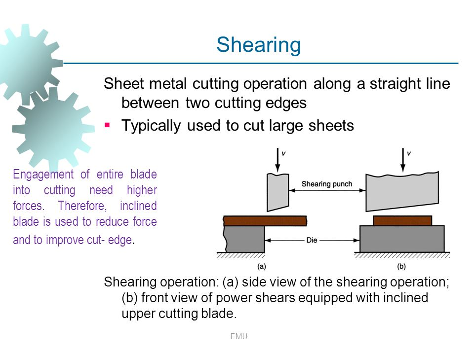 Shearing Sheet metal cutting operation along a straight line between two cutting edges. Typically used to cut large sheets.