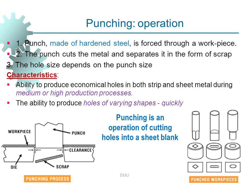Punching is an operation of cutting holes into a sheet blank