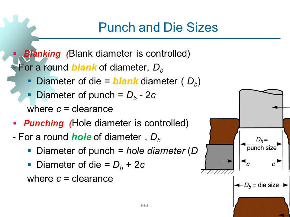 Punch and Die Sizes - For a round blank of diameter, Db