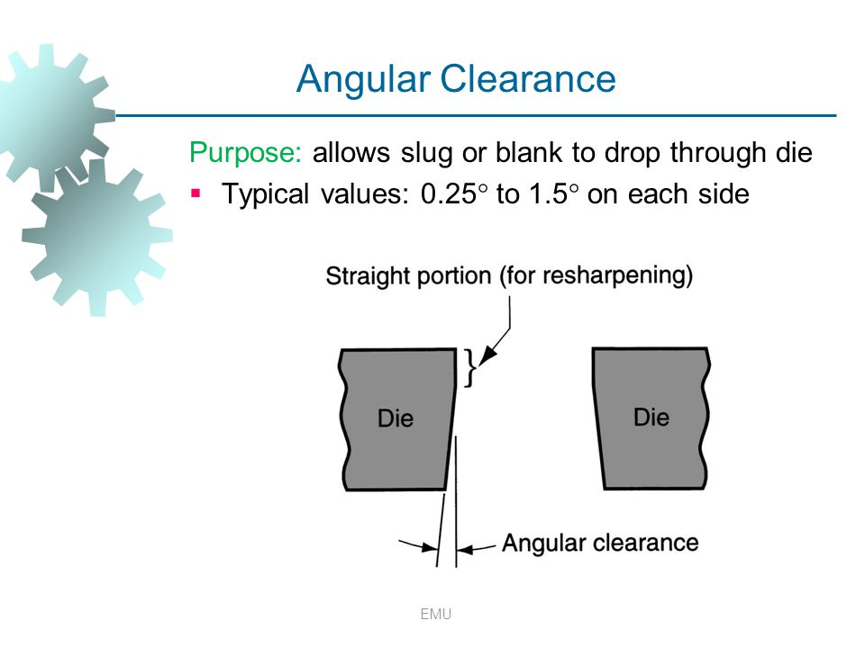 Angular Clearance Purpose: allows slug or blank to drop through die