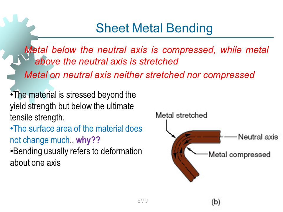 Sheet Metal Bending Metal below the neutral axis is compressed, while metal above the neutral axis is stretched.