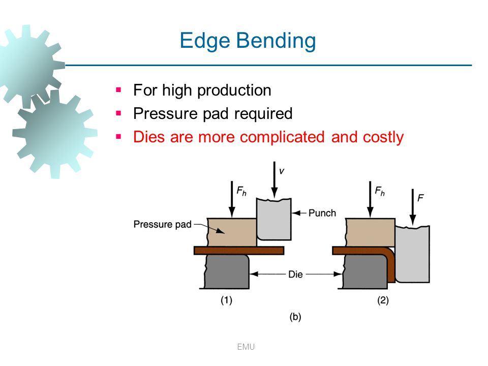 Edge Bending For high production Pressure pad required