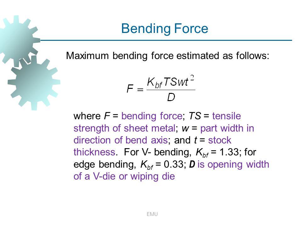 Bending Force Maximum bending force estimated as follows: