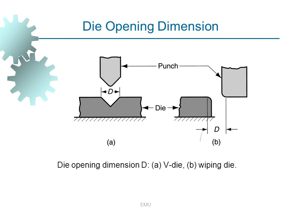 Die opening dimension D: (a) V‑die, (b) wiping die.