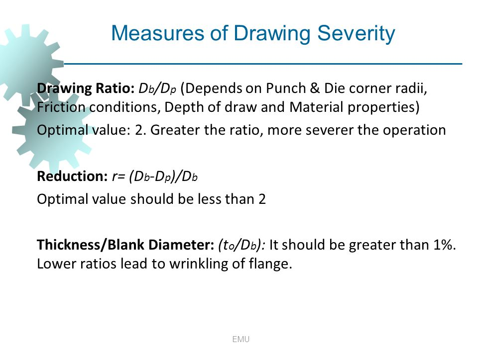 Measures of Drawing Severity