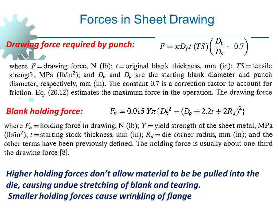 Forces in Sheet Drawing