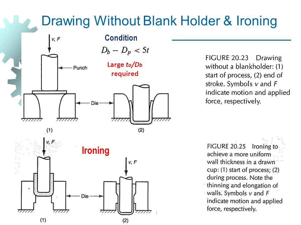 Drawing Without Blank Holder & Ironing