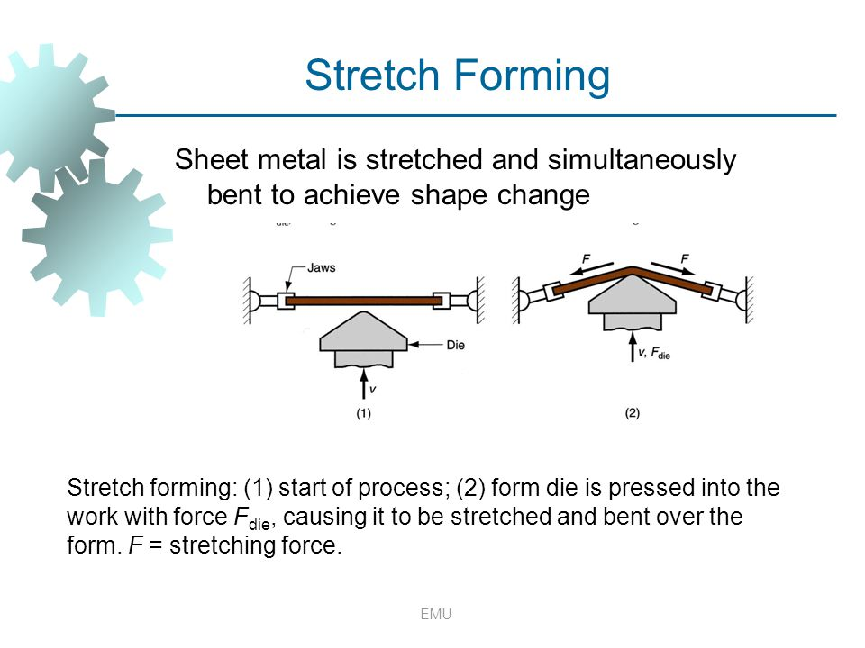 Stretch Forming Sheet metal is stretched and simultaneously bent to achieve shape change.