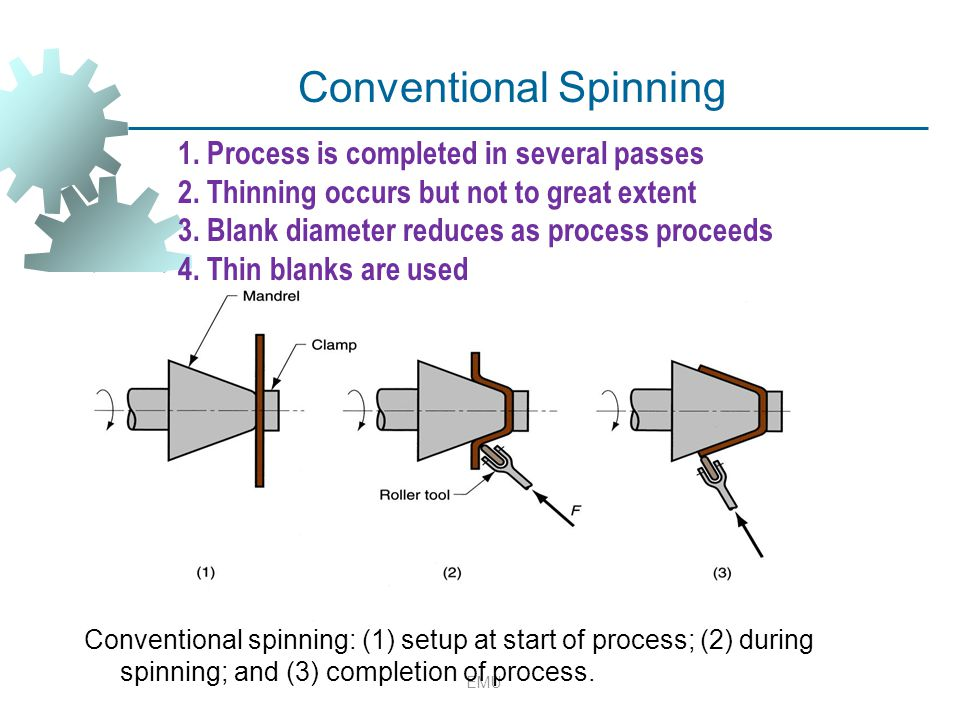 Conventional Spinning