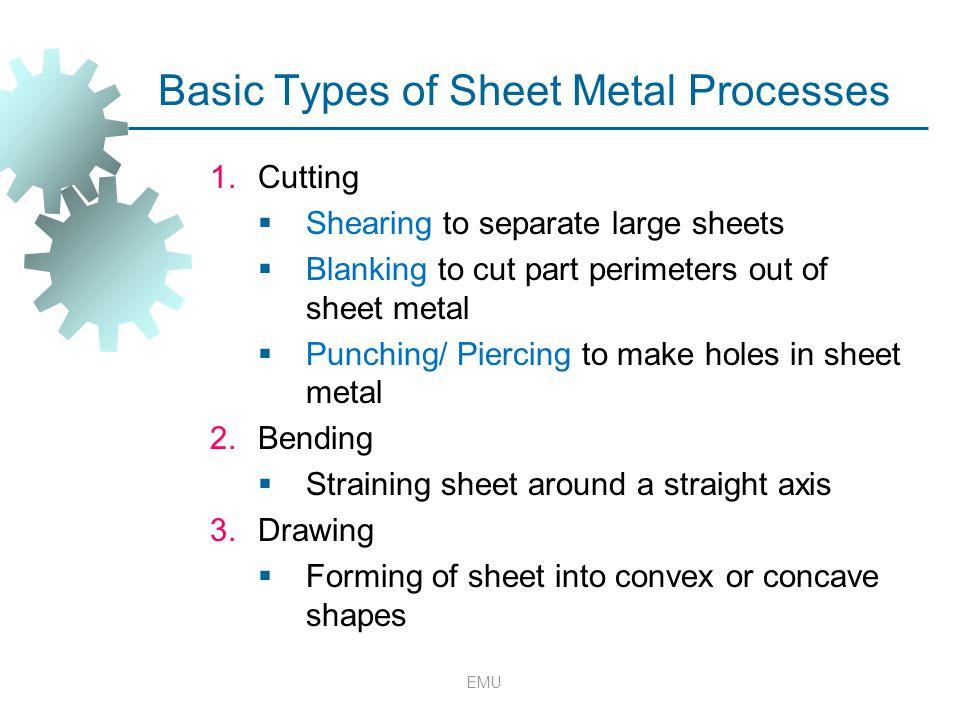 Basic Types of Sheet Metal Processes
