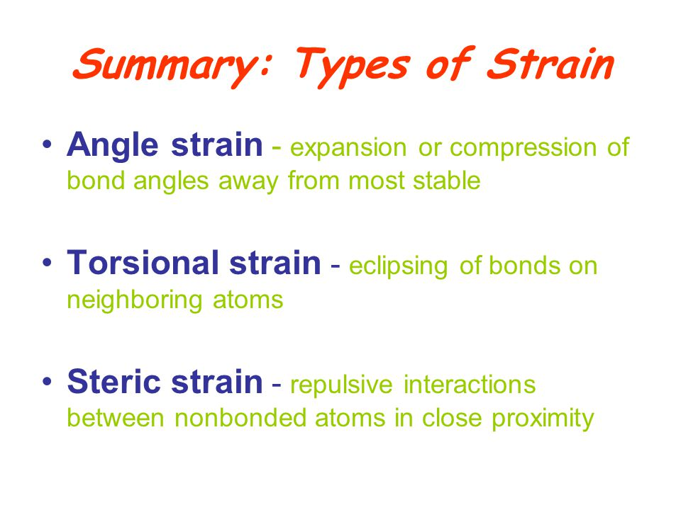 Summary: Types of Strain
