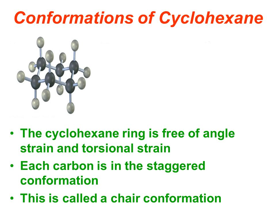Conformations of Cyclohexane