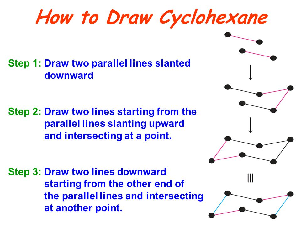 How to Draw Cyclohexane