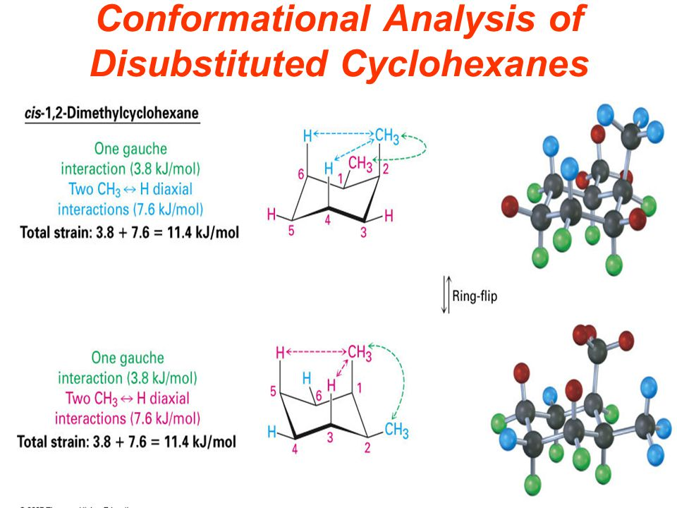 Conformational Analysis of Disubstituted Cyclohexanes