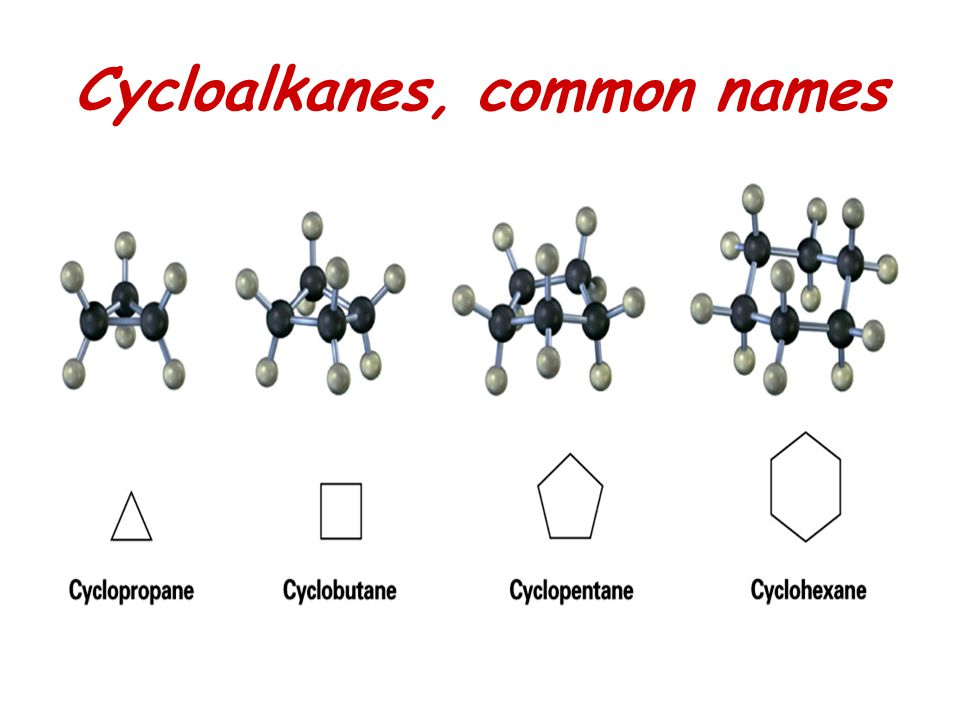 Cycloalkanes, common names