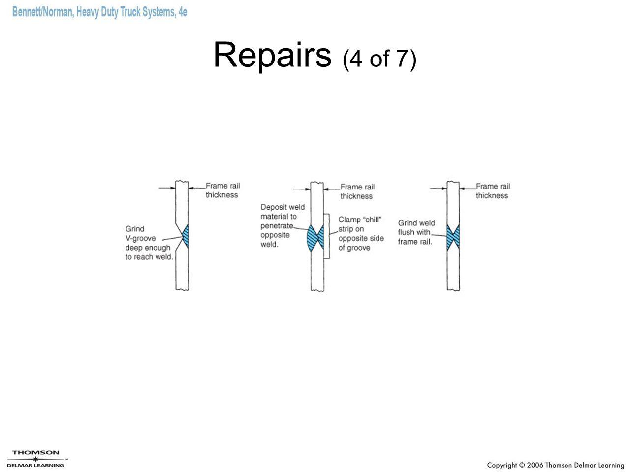 Repairs (4 of 7)