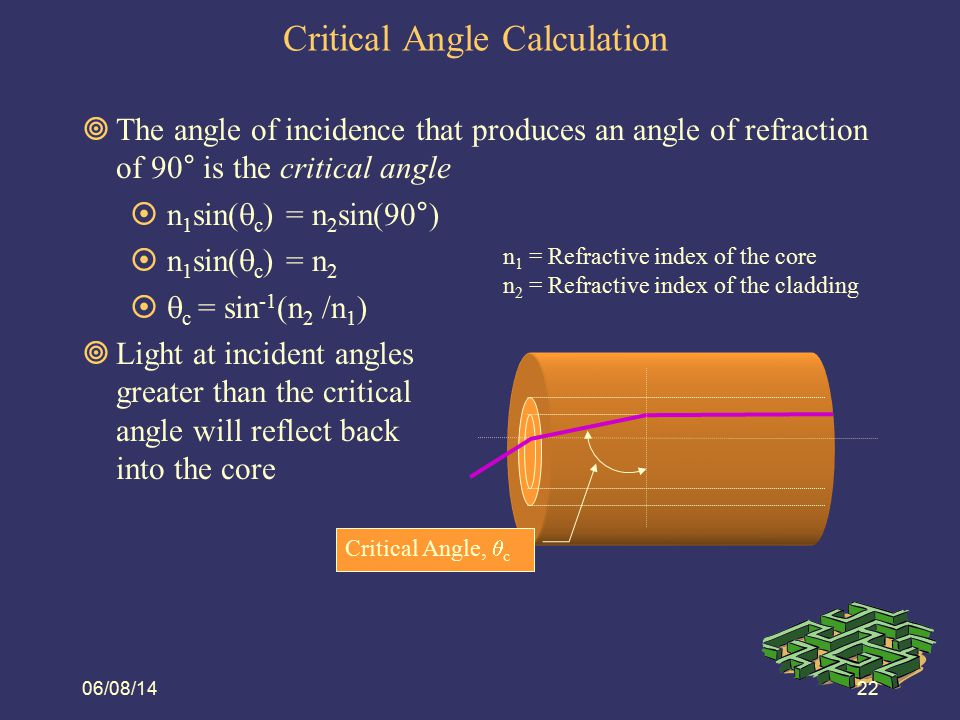 Critical Angle Calculation