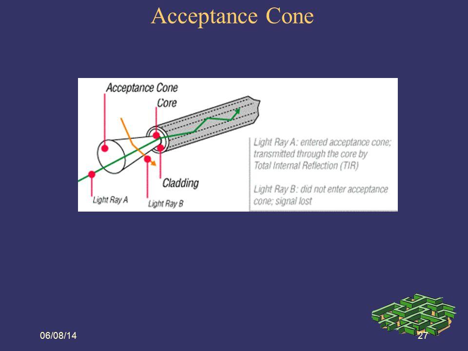 Acceptance Cone 08/06/14 06/08/14 27 27