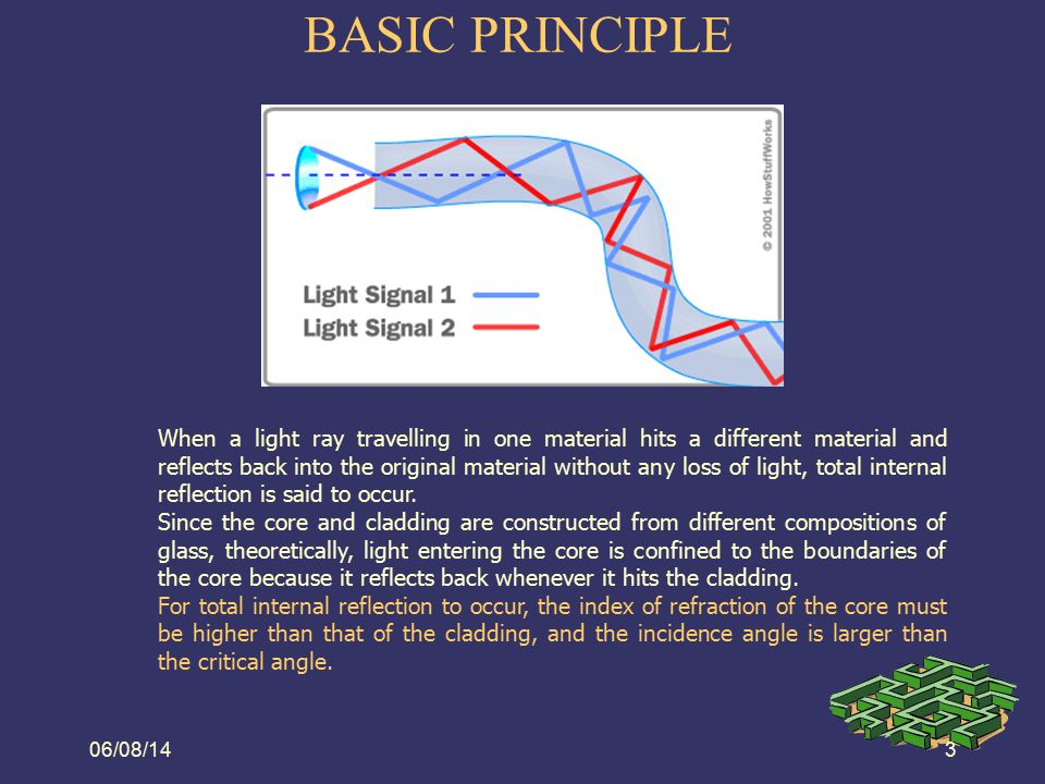 BASIC PRINCIPLE 08/06/14.