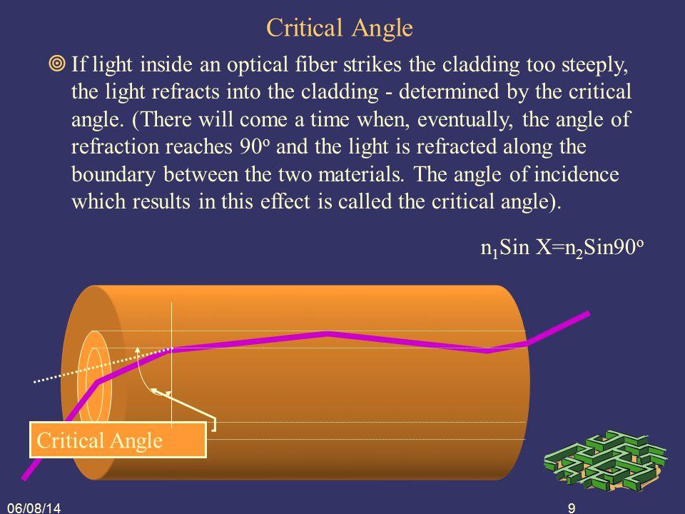 Critical Angle 08/06/14.