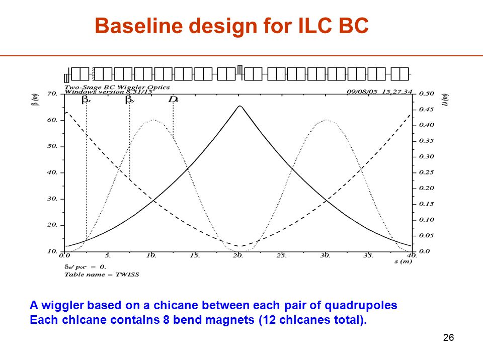 Baseline design for ILC BC