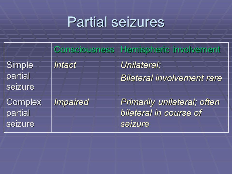Partial seizures Consciousness Hemispheric involvement