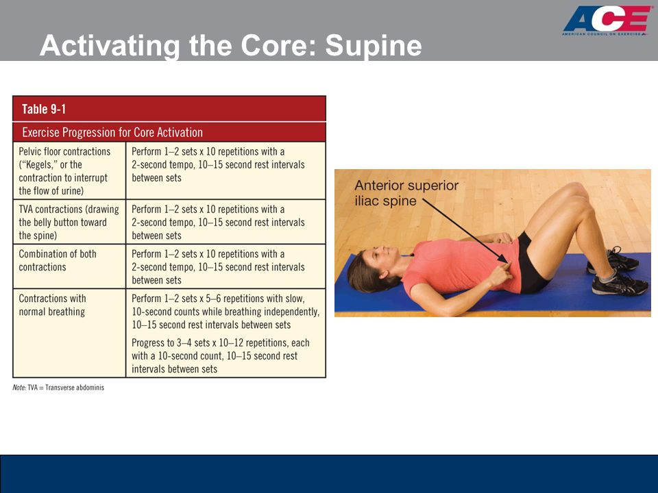 Activating the Core: Supine