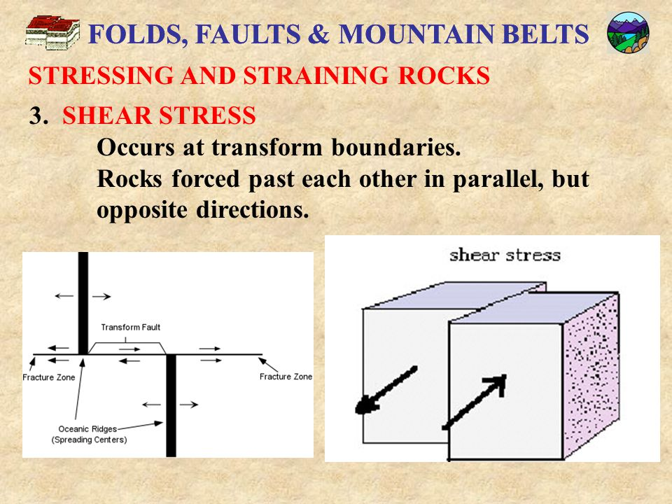 FOLDS, FAULTS & MOUNTAIN BELTS FOLDS, FAULTS & MOUNTAIN BELTS