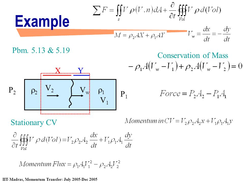 Example Pbm. 5.13 & 5.19 Conservation of Mass X Y V2 P2 r2 Vw r1 P1 V1
