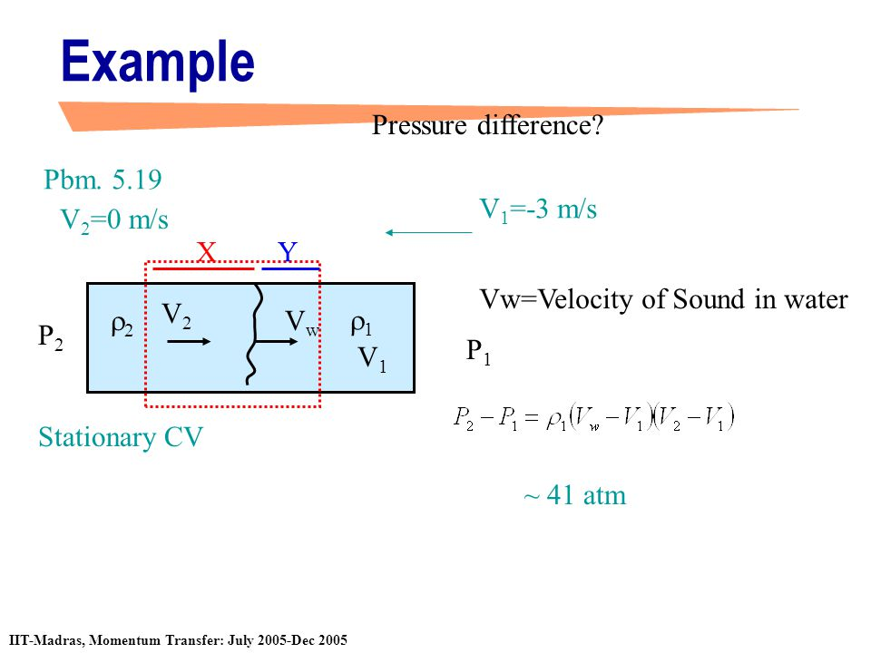 Example Pressure difference Pbm. 5.19 V1=-3 m/s V2=0 m/s X Y
