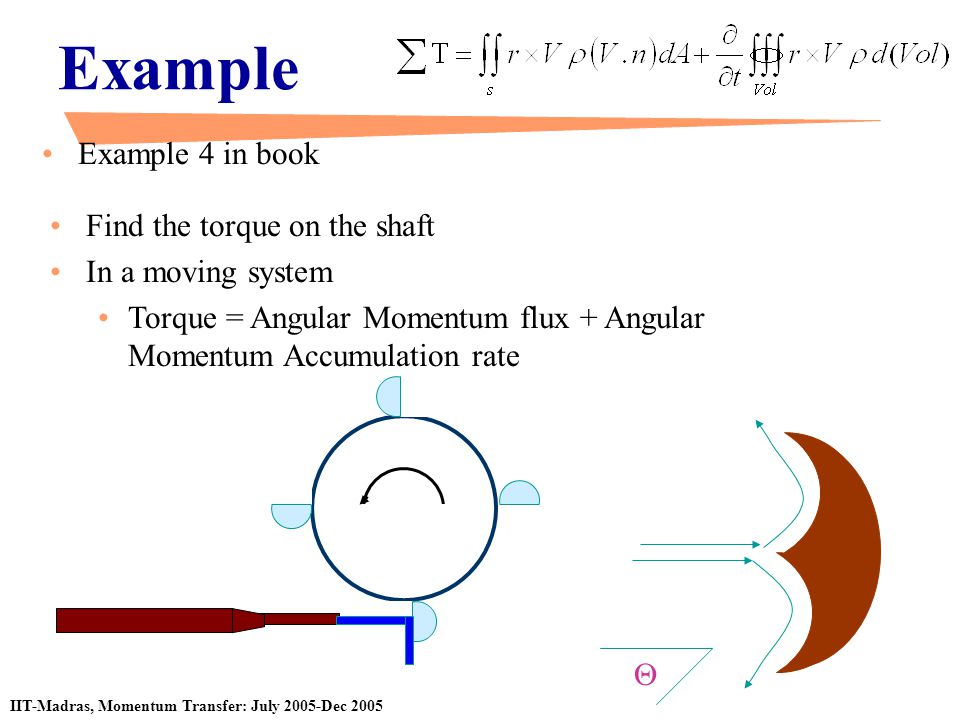 Example Example 4 in book Find the torque on the shaft