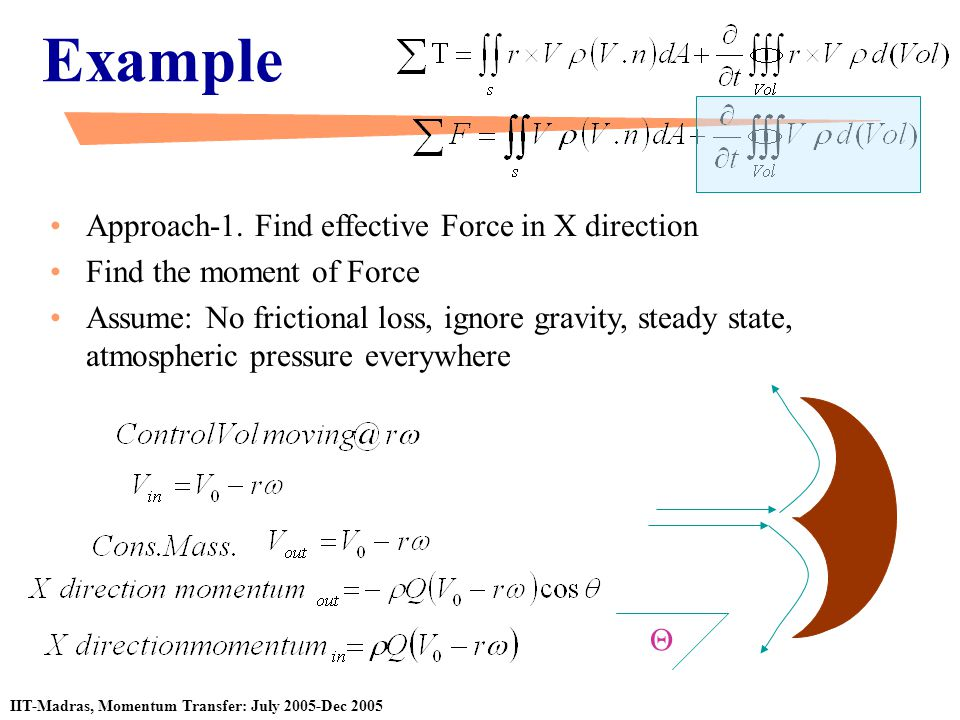 Example Approach-1. Find effective Force in X direction
