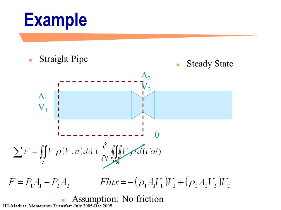 Example Straight Pipe Steady State A2 V2 A1 V1 Assumption: No friction
