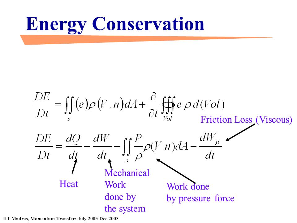 Energy Conservation Friction Loss (Viscous) Mechanical Work Heat