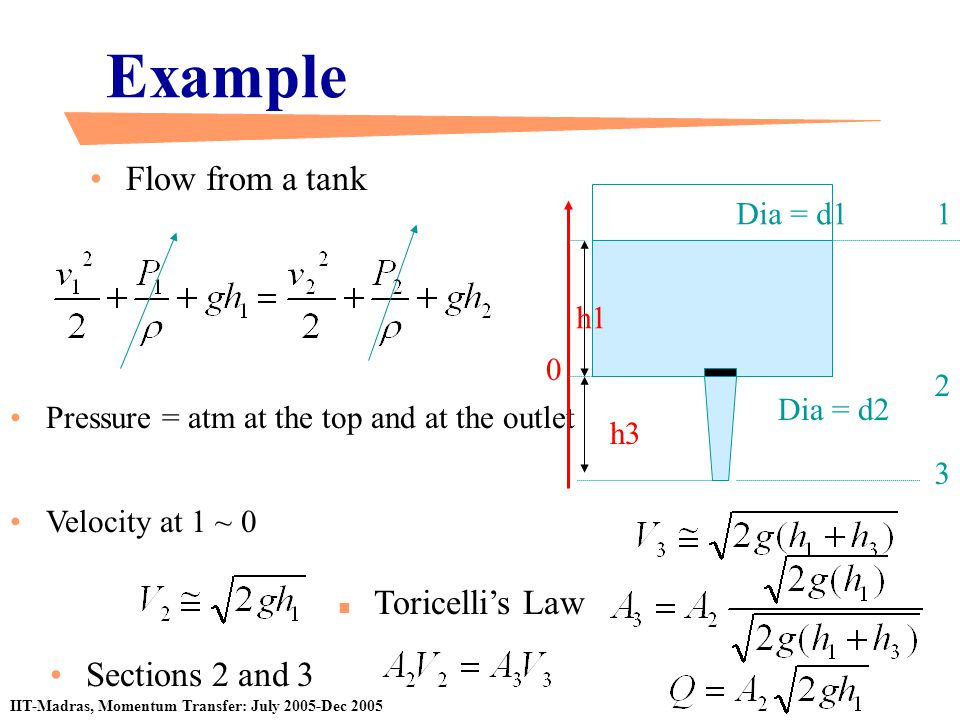 Example Flow from a tank Toricelli's Law Sections 2 and 3 Dia = d1 1