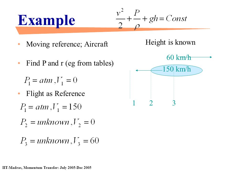 Example Height is known Moving reference; Aircraft 60 km/h