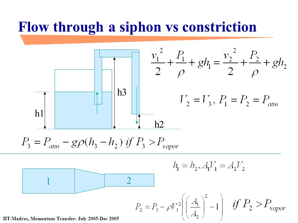 Flow through a siphon vs constriction