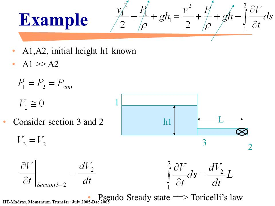 Example A1,A2, initial height h1 known A1 >> A2 1 L