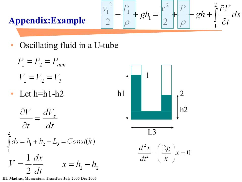 Appendix:Example Oscillating fluid in a U-tube Let h=h1-h2 1 h1 2 h2