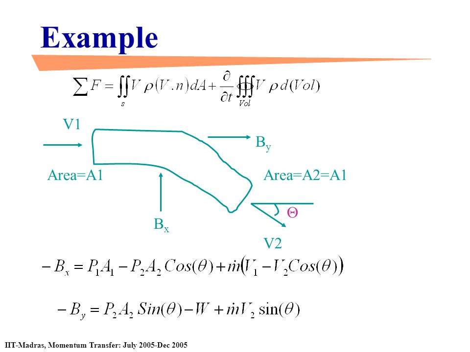 Example V1 By Area=A1 Area=A2=A1 Q Bx V2